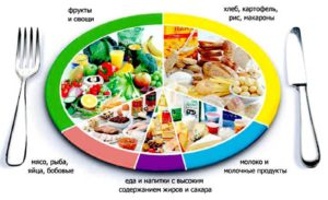 питание при простатите и аденоме простаты