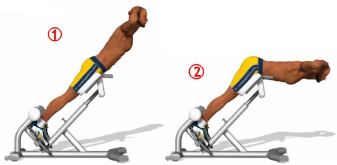 Выполнение упражнения из гиперэкстензии