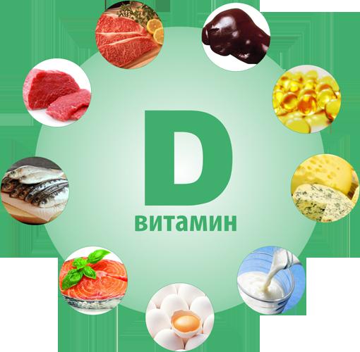 Содержащие витамин D продукты питания