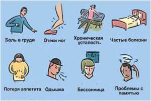Симптомы и лечение ВСД смешанного типо