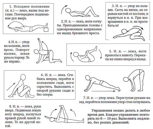 Эффективные упражнения при остеохондрозе грудного отдела