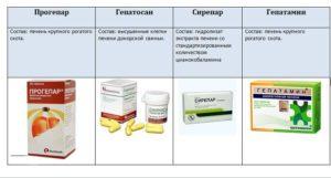 Какие лекарства можно выбрать для печени при алкоголизме