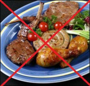 Жирные мясные блюда