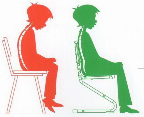 Профилактика нарушения осанки у ребенка
