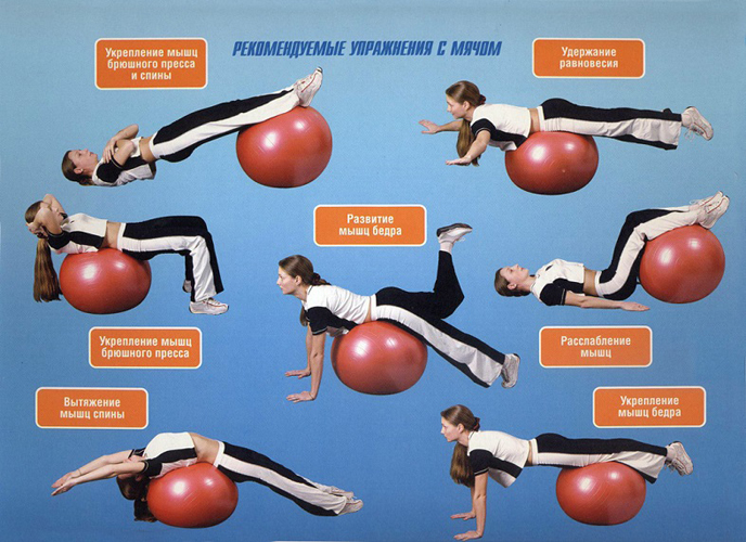 Упражнения на фитболе для лечения грыжи спины