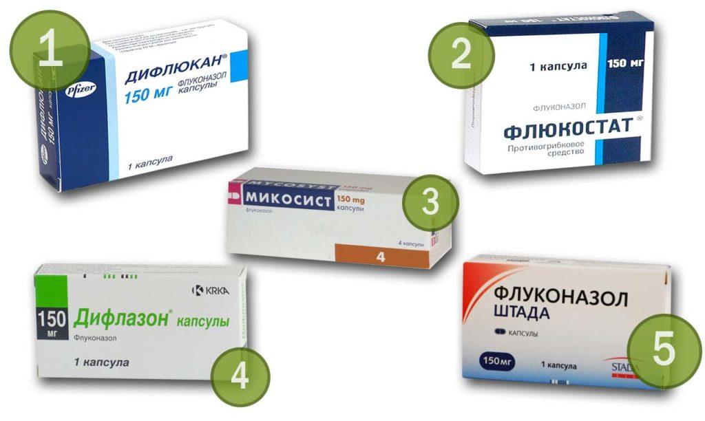 Аналоги Флуконазола