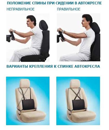 Положение спины при сидении в автомобильном кресле