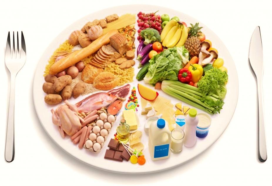 Соблюдение принципов здорового питания