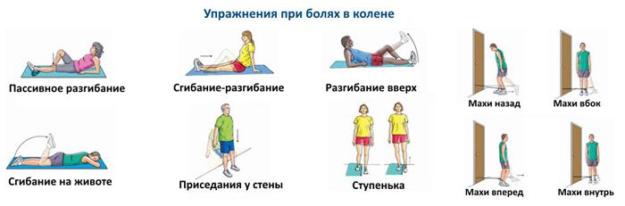 Упражнения при болях в коленных суставах